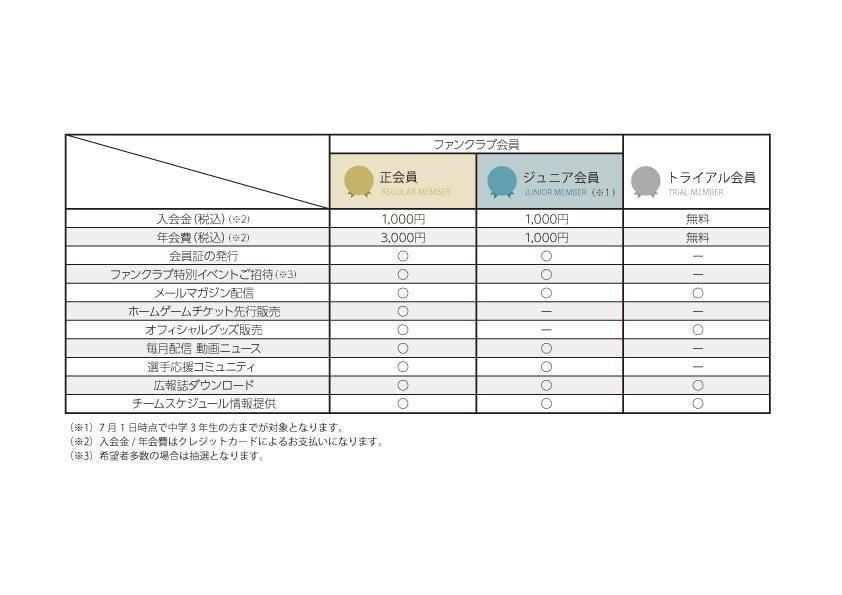 会員表(11月16日更新)